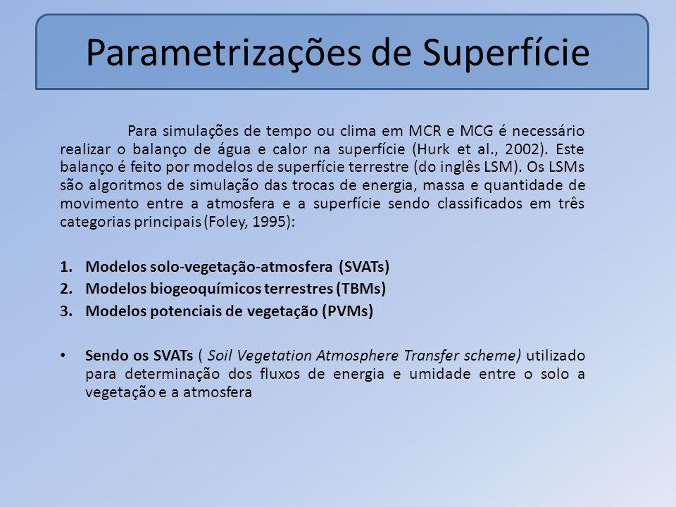Parametrizações de Superfície Para simulações de tempo ou clima em MCR e MCG é necessário realizar o balanço de água e calor na superfície (Hurk et al., 2002).