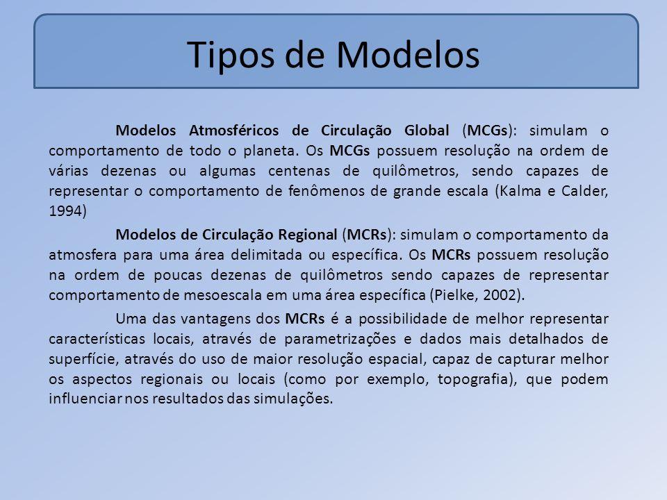 Tipos de Modelos Modelos Atmosféricos de Circulação Global (MCGs): simulam o comportamento de todo o planeta.