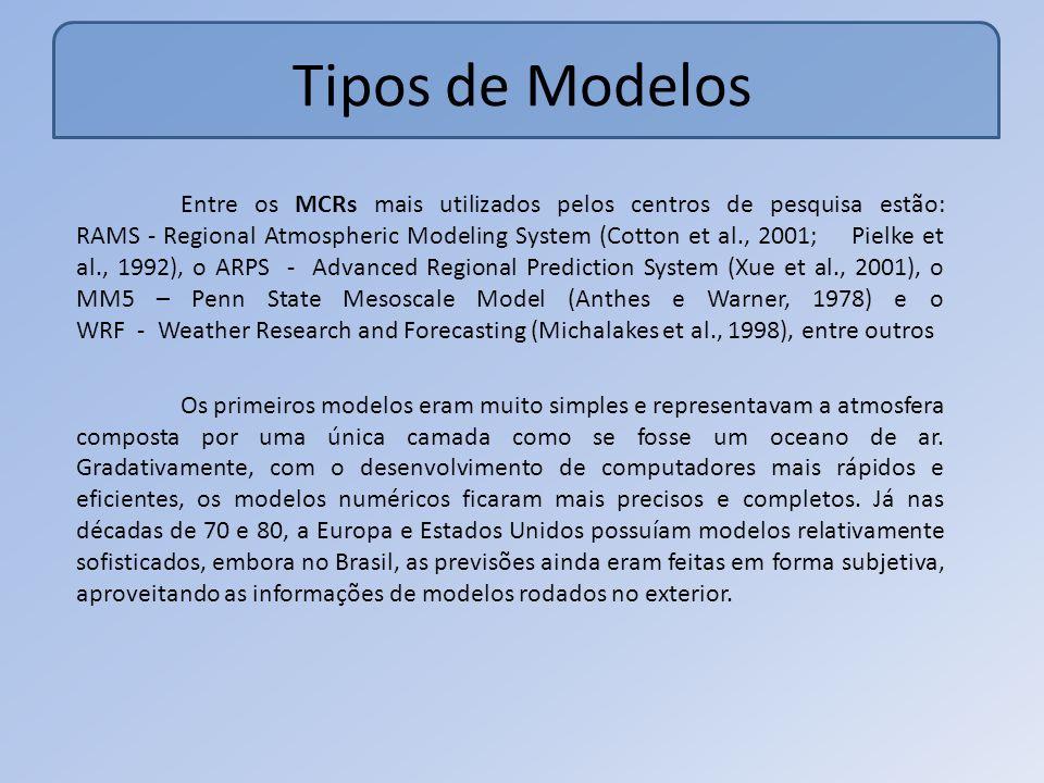 Tipos de Modelos Entre os MCRs mais utilizados pelos centros de pesquisa estão: RAMS Regional Atmospheric Modeling System (Cotton et al., 2001; Pielke et al., 1992), o ARPS Advanced Regional Prediction System (Xue et al., 2001), o MM5 – Penn State Mesoscale Model (Anthes e Warner, 1978) e o WRF Weather Research and Forecasting (Michalakes et al., 1998), entre outros Os primeiros modelos eram muito simples e representavam a atmosfera composta por uma única camada como se fosse um oceano de ar.