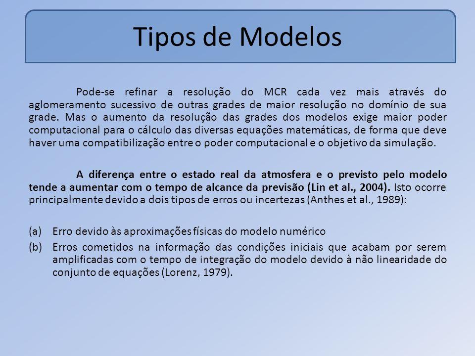 Simulação de vazão através de modelos atmosféricos Outros trabalhos mostram tentativas de se obter a vazão a partir dos SVATs de MCGs (Kuhl e Miller, 1992; Miller, 1994; Liang et al., 1994) e de MCR (Hurk et al., 2001; Braga, 2008) para determinação do escoamento superficial.
