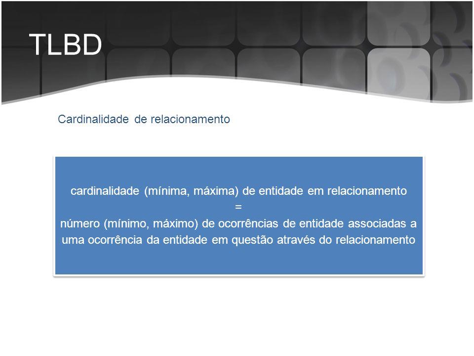 TLBD Cardinalidade de relacionamento cardinalidade (mínima, máxima) de entidade em relacionamento = número (mínimo, máximo) de ocorrências de entidade