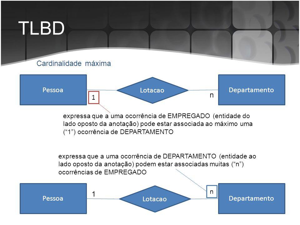 TLBD Cardinalidade máxima PessoaDepartamento Lotacao PessoaDepartamento Lotacao expressa que a uma ocorrência de EMPREGADO (entidade do lado oposto da