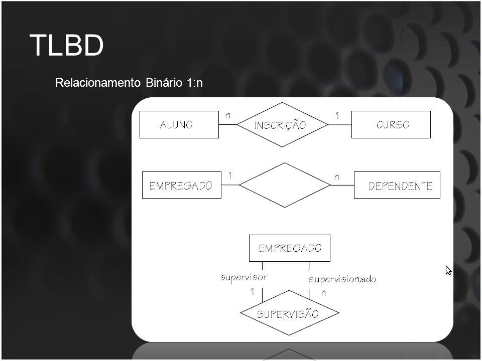 TLBD Relacionamento Binário 1:n