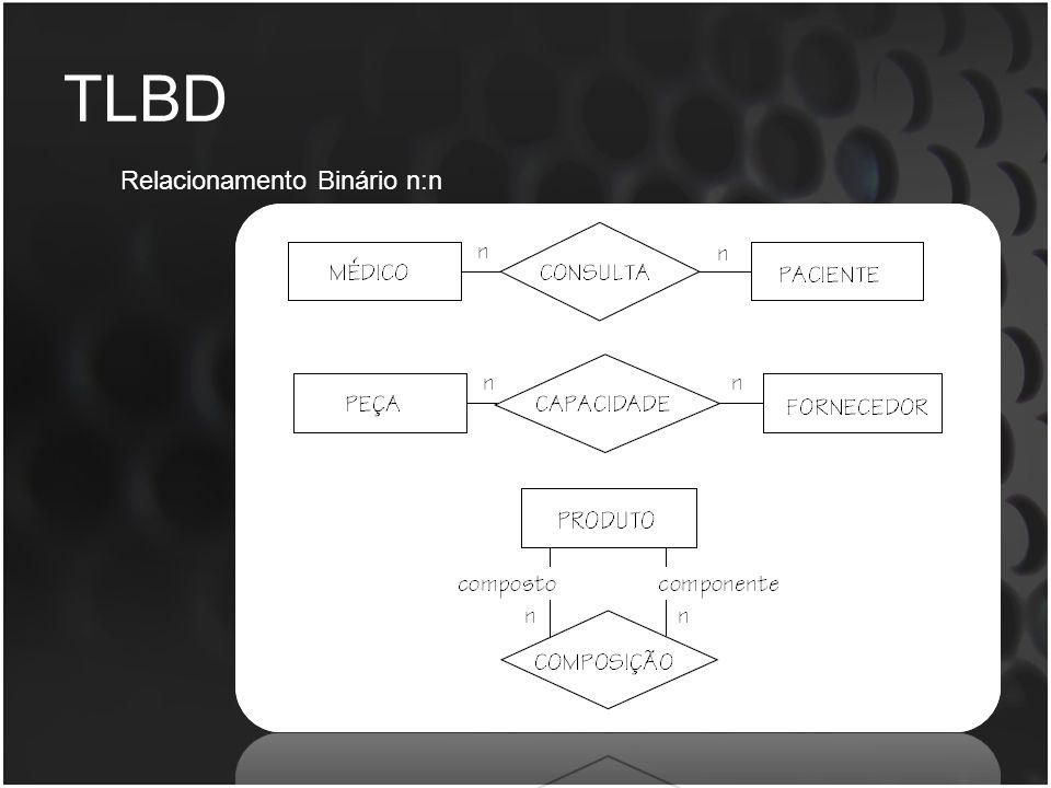 TLBD Relacionamento Binário n:n