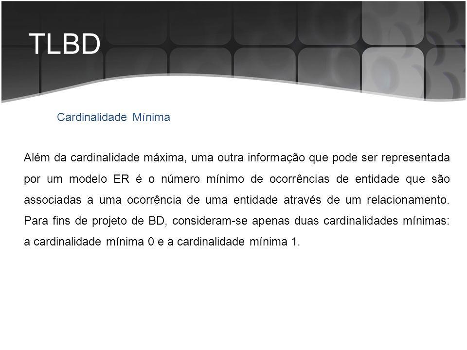 TLBD Além da cardinalidade máxima, uma outra informação que pode ser representada por um modelo ER é o número mínimo de ocorrências de entidade que sã