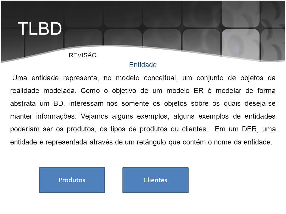 TLBD Entidade Uma entidade representa, no modelo conceitual, um conjunto de objetos da realidade modelada. Como o objetivo de um modelo ER é modelar d