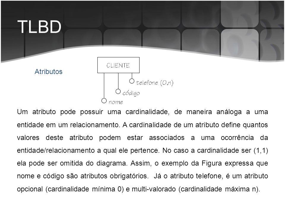 TLBD Atributos Um atributo pode possuir uma cardinalidade, de maneira análoga a uma entidade em um relacionamento. A cardinalidade de um atributo defi