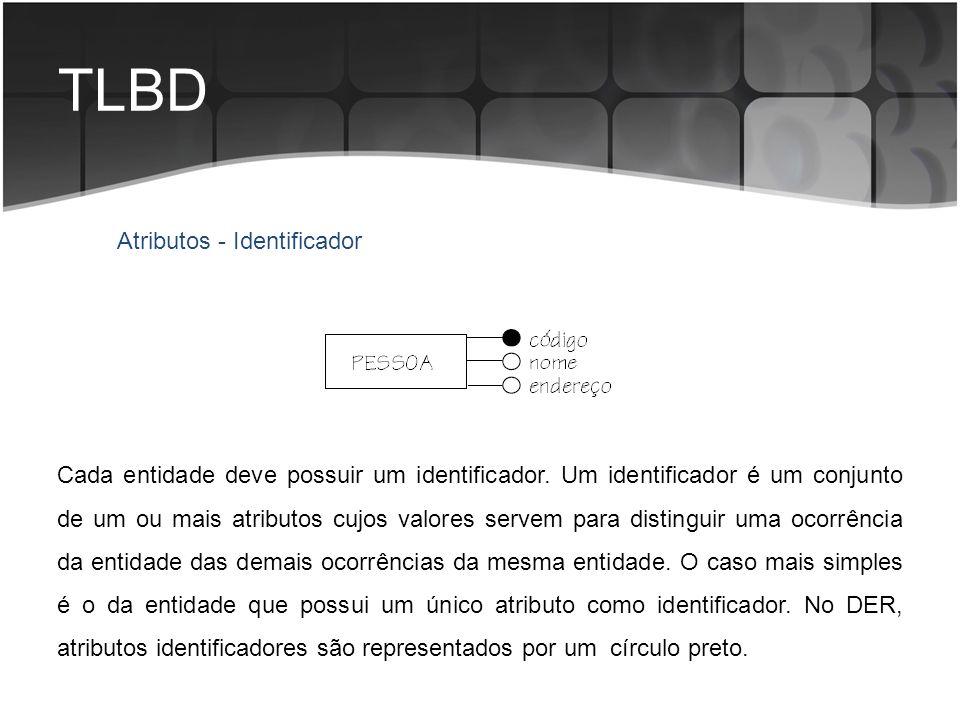 TLBD Atributos - Identificador Cada entidade deve possuir um identificador. Um identificador é um conjunto de um ou mais atributos cujos valores serve