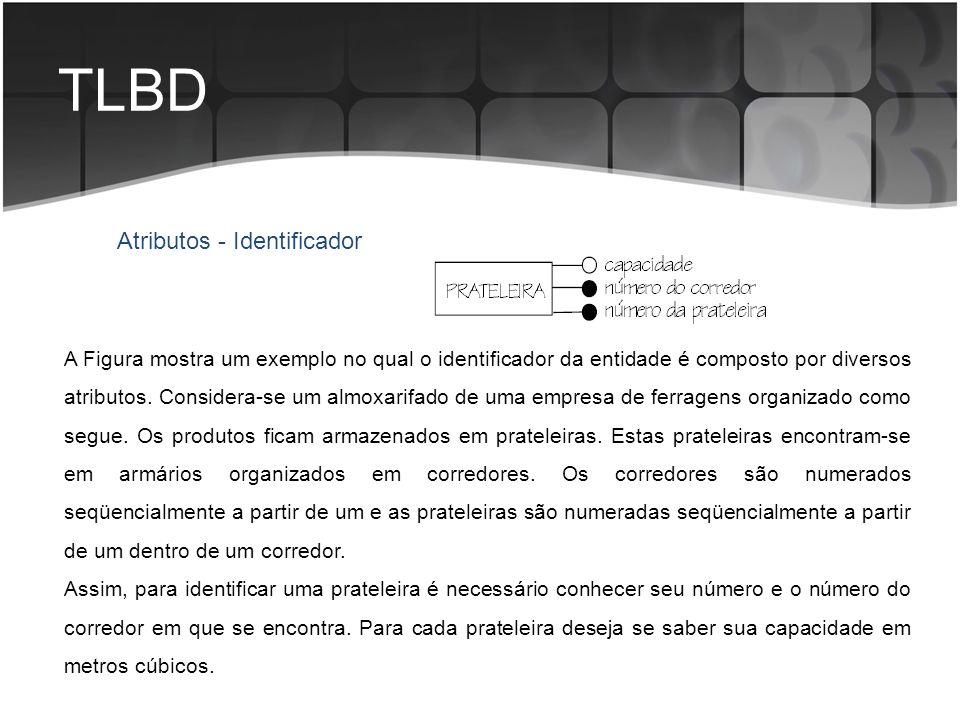 TLBD Atributos - Identificador A Figura mostra um exemplo no qual o identificador da entidade é composto por diversos atributos. Considera-se um almox
