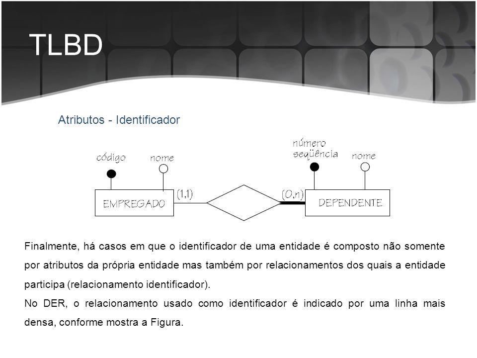 TLBD Atributos - Identificador Finalmente, há casos em que o identificador de uma entidade é composto não somente por atributos da própria entidade ma