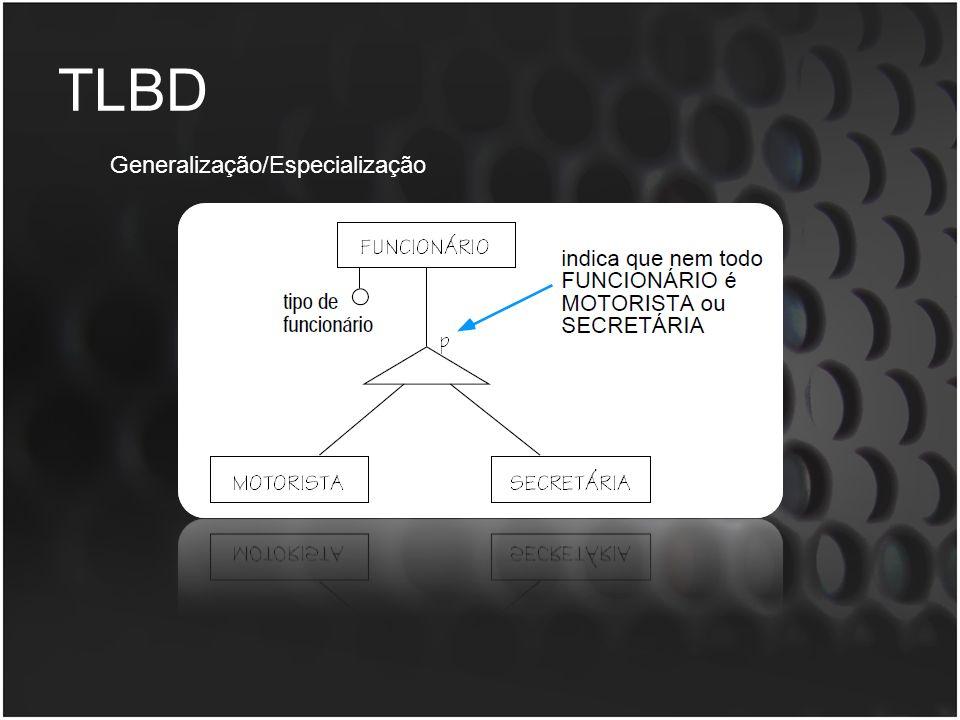 TLBD Generalização/Especialização