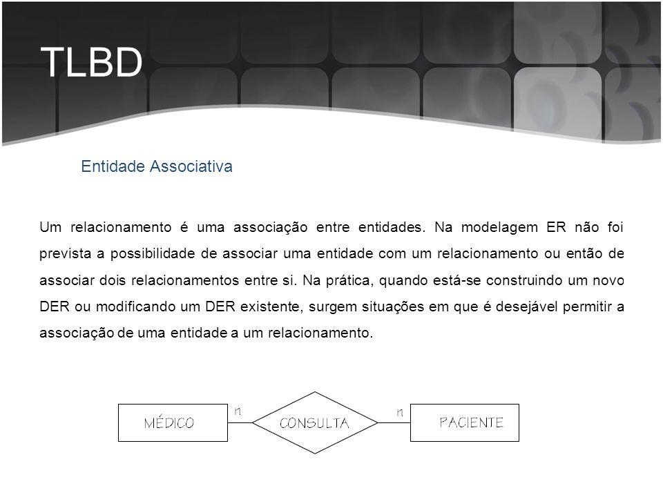 TLBD Entidade Associativa Um relacionamento é uma associação entre entidades. Na modelagem ER não foi prevista a possibilidade de associar uma entidad