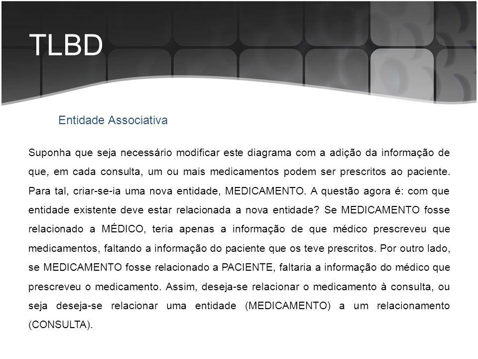TLBD Entidade Associativa Suponha que seja necessário modificar este diagrama com a adição da informação de que, em cada consulta, um ou mais medicame