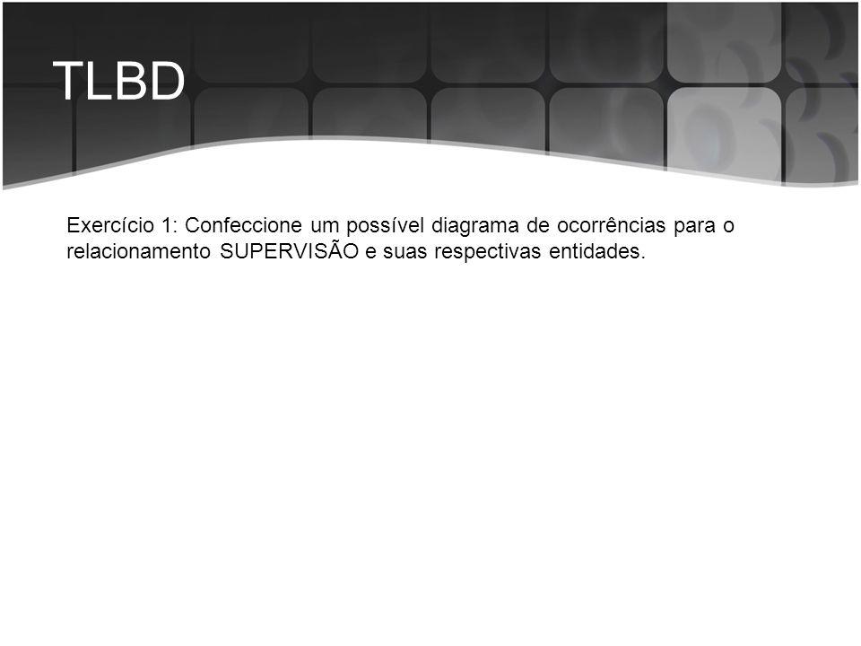 TLBD Exercício 1: Confeccione um possível diagrama de ocorrências para o relacionamento SUPERVISÃO e suas respectivas entidades.