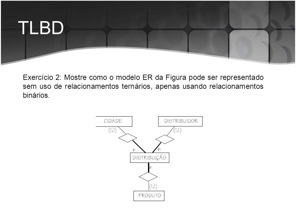 TLBD Exercício 2: Mostre como o modelo ER da Figura pode ser representado sem uso de relacionamentos ternários, apenas usando relacionamentos binários
