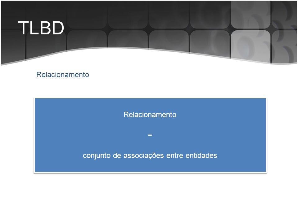 TLBD Relacionamento = conjunto de associações entre entidades Relacionamento = conjunto de associações entre entidades