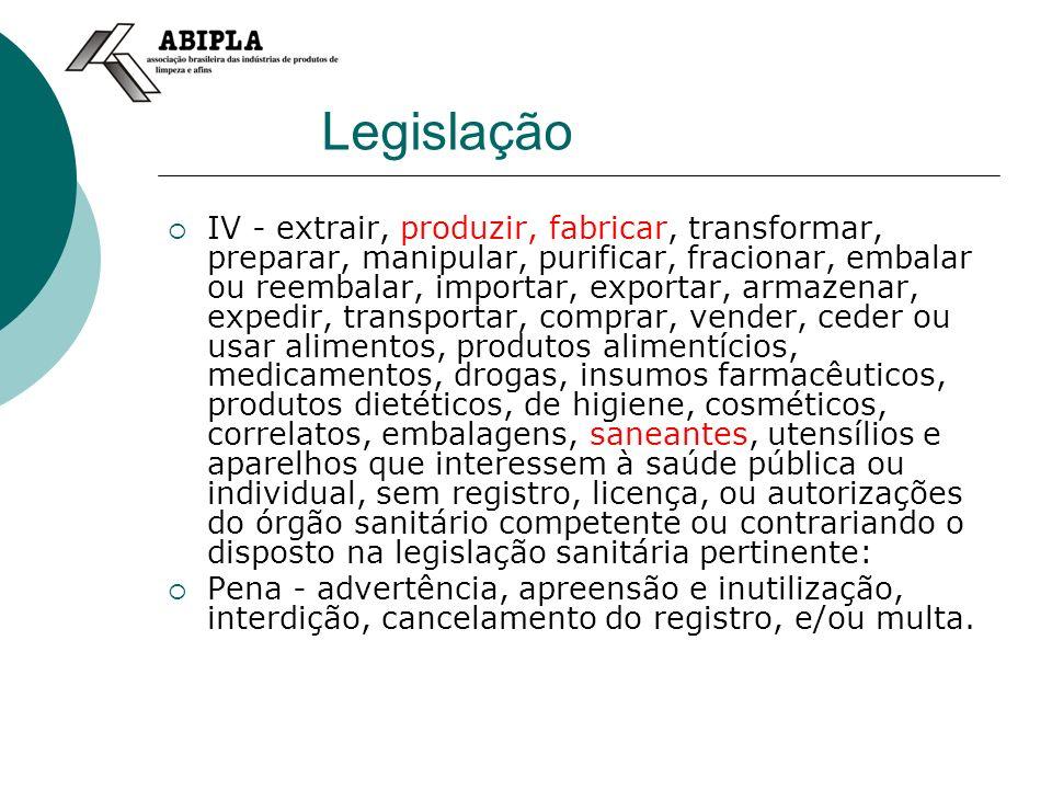 Legislação IV - extrair, produzir, fabricar, transformar, preparar, manipular, purificar, fracionar, embalar ou reembalar, importar, exportar, armazen