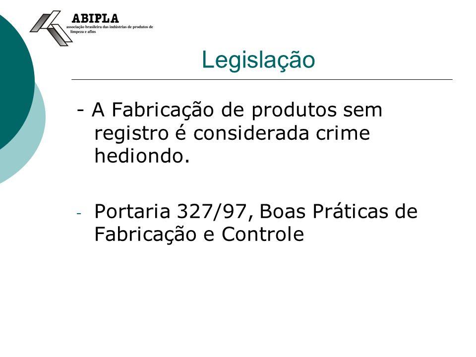 Legislação - A Fabricação de produtos sem registro é considerada crime hediondo. - Portaria 327/97, Boas Práticas de Fabricação e Controle