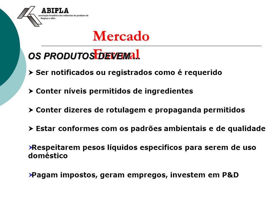 Mercado Formal OS PRODUTOS DEVEM... Ser notificados ou registrados como é requerido Conter níveis permitidos de ingredientes Conter dizeres de rotulag