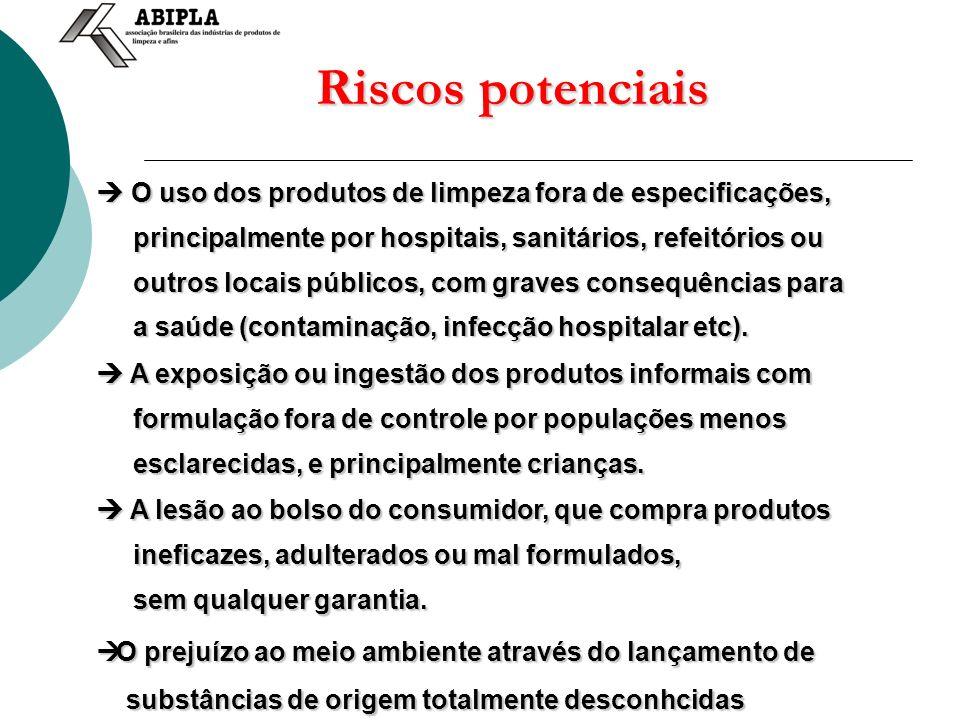 Riscos potenciais O uso dos produtos de limpeza fora de especificações, O uso dos produtos de limpeza fora de especificações, principalmente por hospi