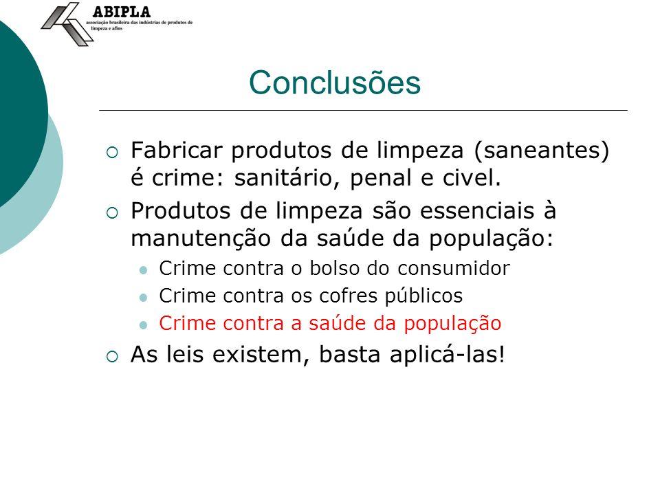 Conclusões Fabricar produtos de limpeza (saneantes) é crime: sanitário, penal e civel. Produtos de limpeza são essenciais à manutenção da saúde da pop