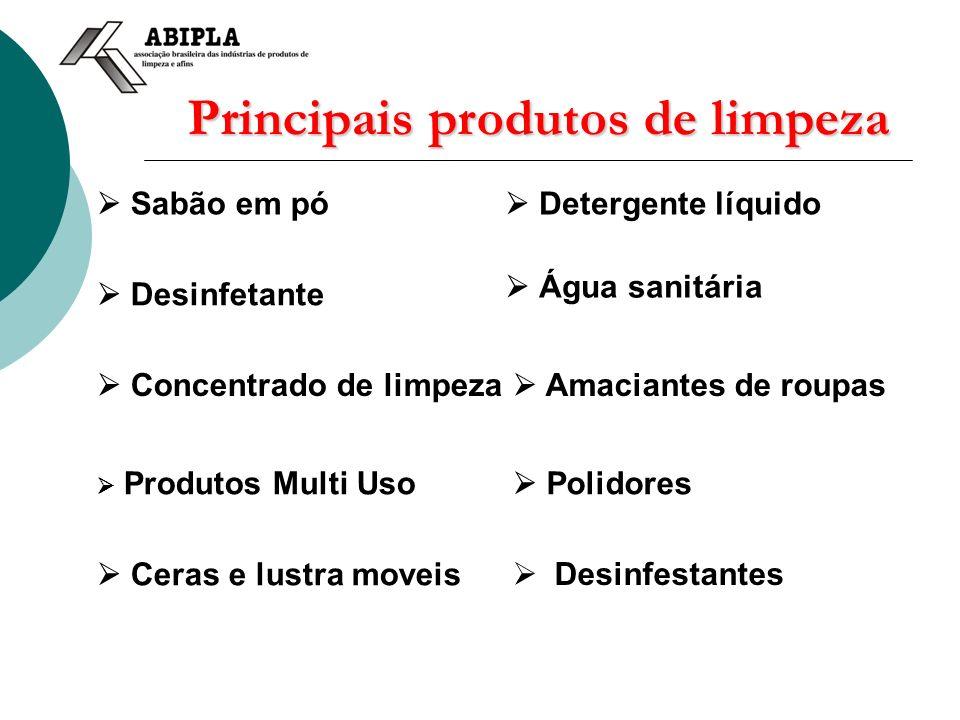 Principais produtos de limpeza Sabão em pó Detergente líquido Amaciantes de roupas Água sanitária Desinfetante Concentrado de limpeza Produtos Multi U