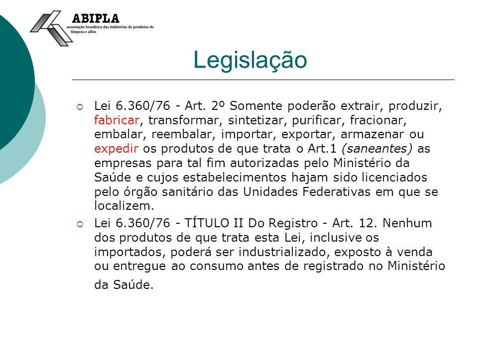 Legislação Lei 6.360/76 - Art. 2º Somente poderão extrair, produzir, fabricar, transformar, sintetizar, purificar, fracionar, embalar, reembalar, impo