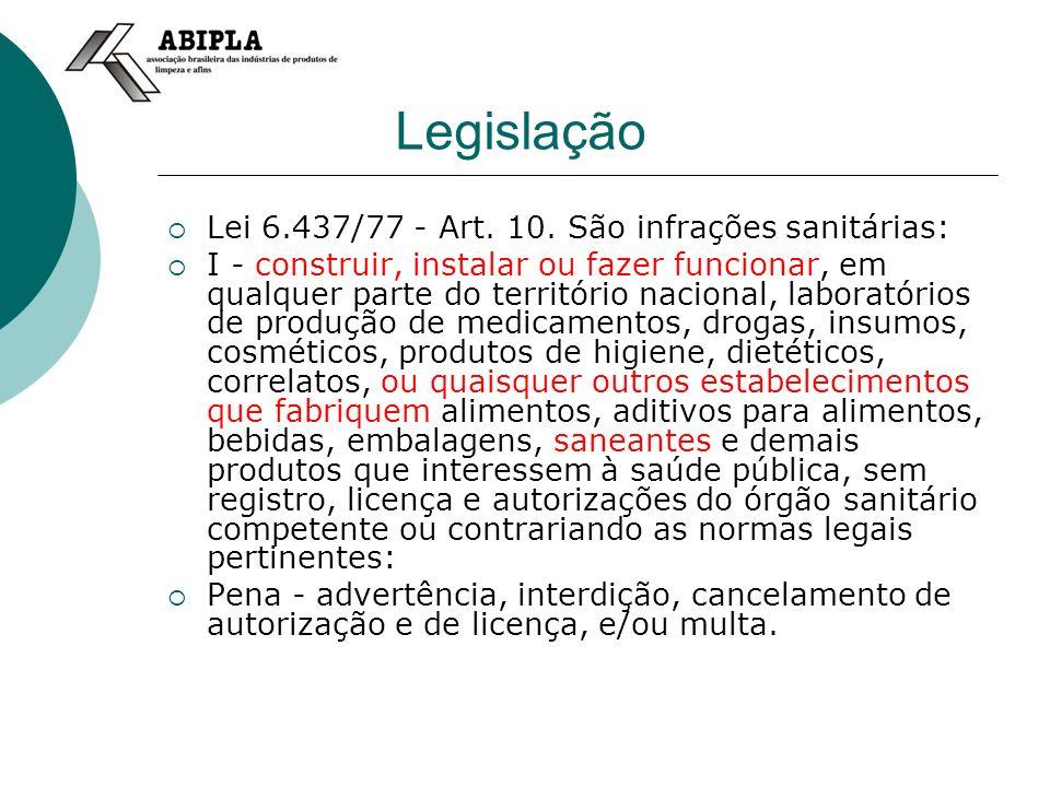 Legislação Lei 6.437/77 - Art. 10. São infrações sanitárias: I - construir, instalar ou fazer funcionar, em qualquer parte do território nacional, lab