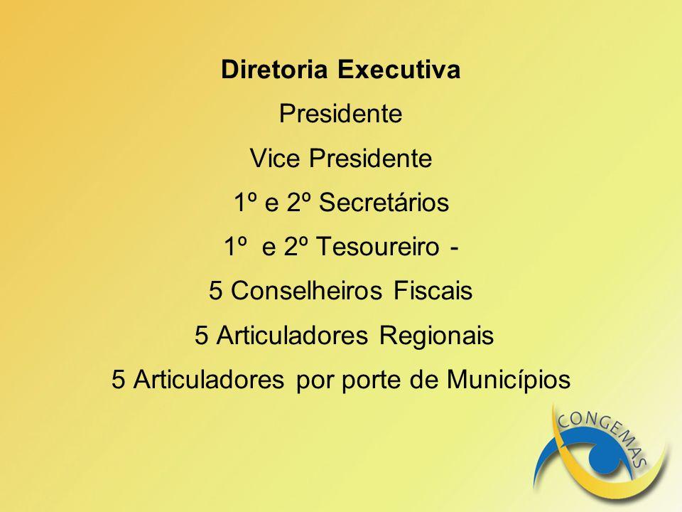 Diretoria Executiva Presidente Vice Presidente 1º e 2º Secretários 1º e 2º Tesoureiro - 5 Conselheiros Fiscais 5 Articuladores Regionais 5 Articulador