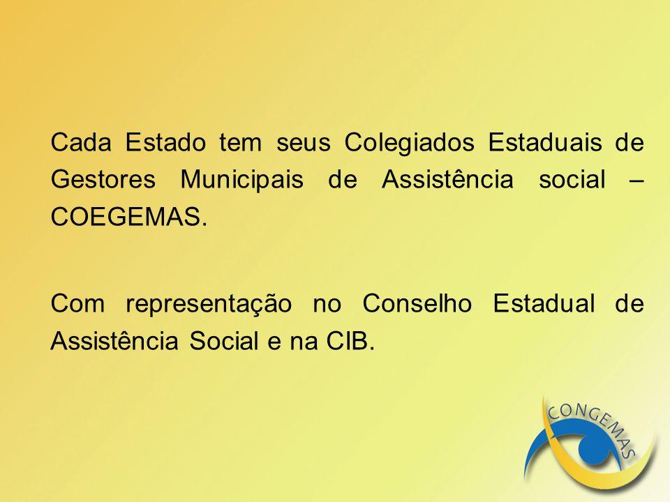 Cada Estado tem seus Colegiados Estaduais de Gestores Municipais de Assistência social – COEGEMAS. Com representação no Conselho Estadual de Assistênc