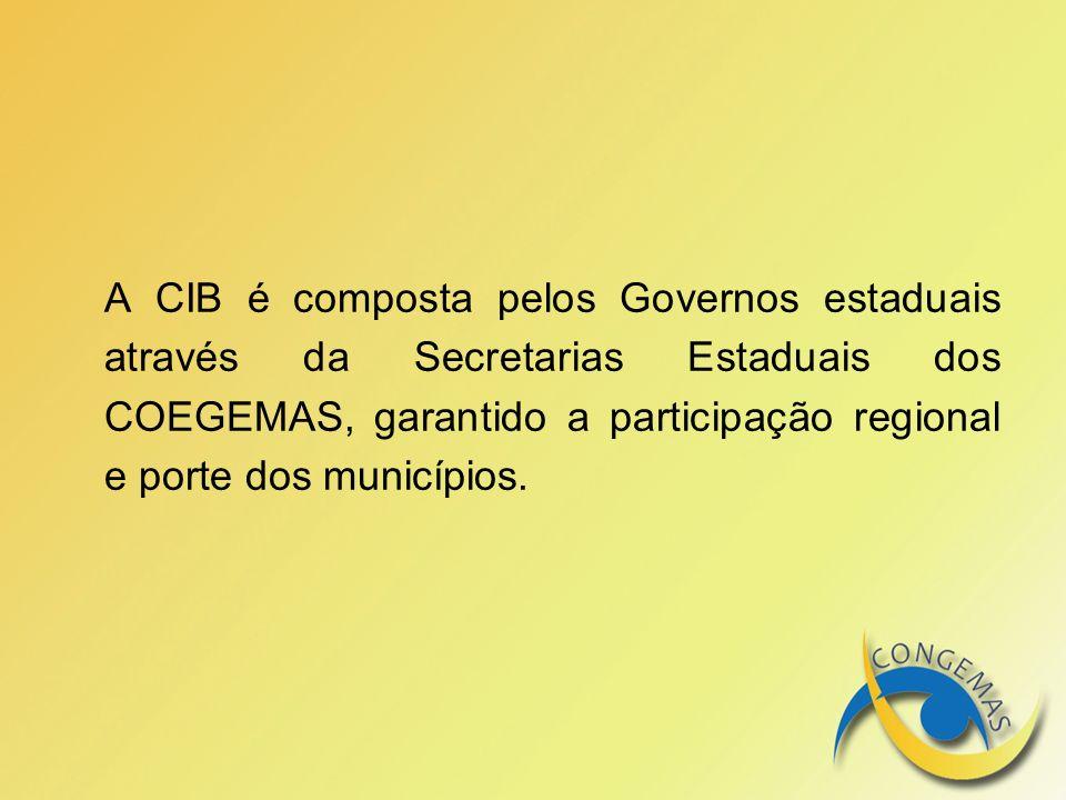 A CIB é composta pelos Governos estaduais através da Secretarias Estaduais dos COEGEMAS, garantido a participação regional e porte dos municípios.