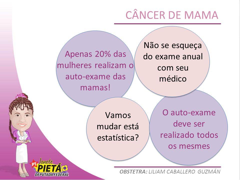 OBSTETRA: LILIAM CABALLERO GUZMÁN CÂNCER DE MAMA Apenas 20% das mulheres realizam o auto-exame das mamas! Vamos mudar está estatística? O auto-exame d