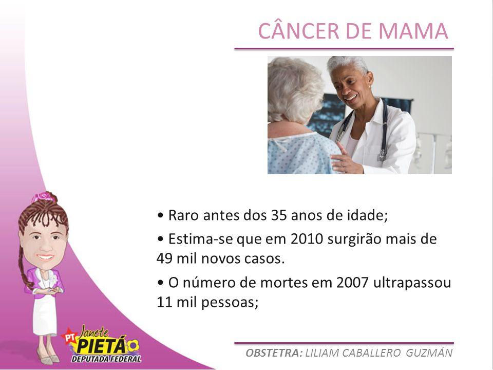 OBSTETRA: LILIAM CABALLERO GUZMÁN CÂNCER DE MAMA Raro antes dos 35 anos de idade; Estima-se que em 2010 surgirão mais de 49 mil novos casos. O número