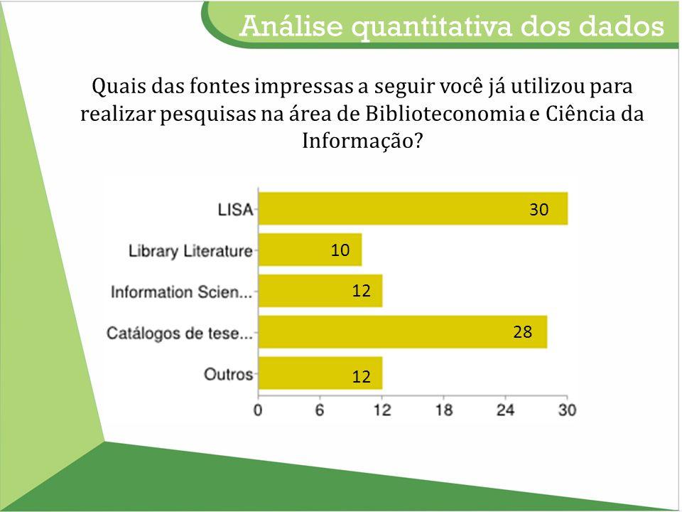 Quais das fontes impressas a seguir você já utilizou para realizar pesquisas na área de Biblioteconomia e Ciência da Informação? 30 10 12 28 12 Anális