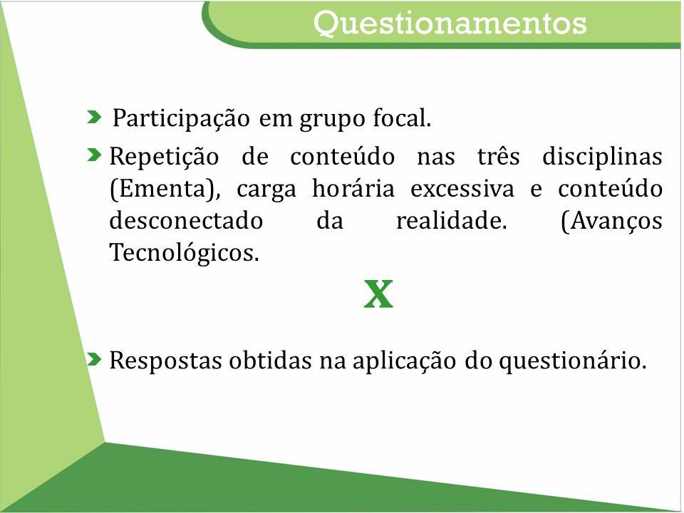 Questionamentos Repetição de conteúdo nas três disciplinas (Ementa), carga horária excessiva e conteúdo desconectado da realidade.