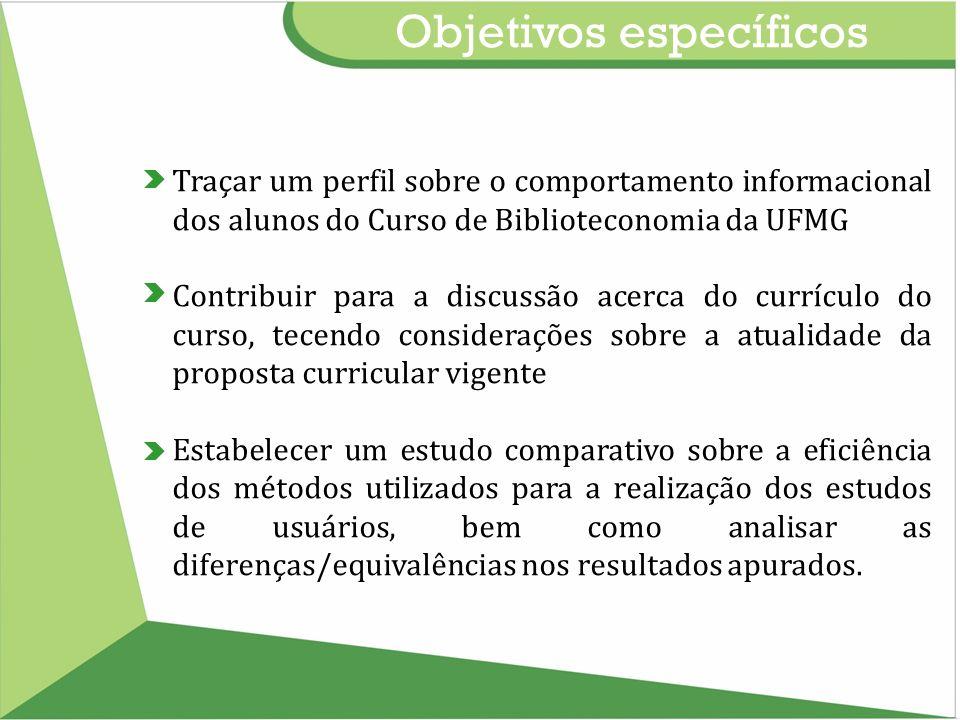 Objetivos específicos Traçar um perfil sobre o comportamento informacional dos alunos do Curso de Biblioteconomia da UFMG Contribuir para a discussão