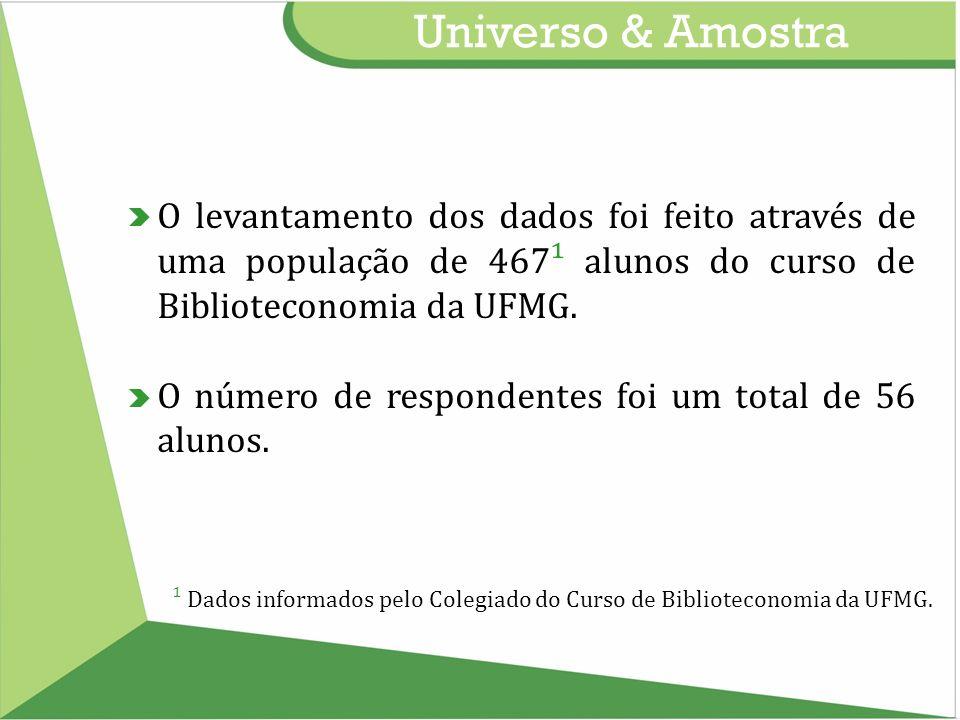 Universo & Amostra O levantamento dos dados foi feito através de uma população de 467¹ alunos do curso de Biblioteconomia da UFMG. O número de respond
