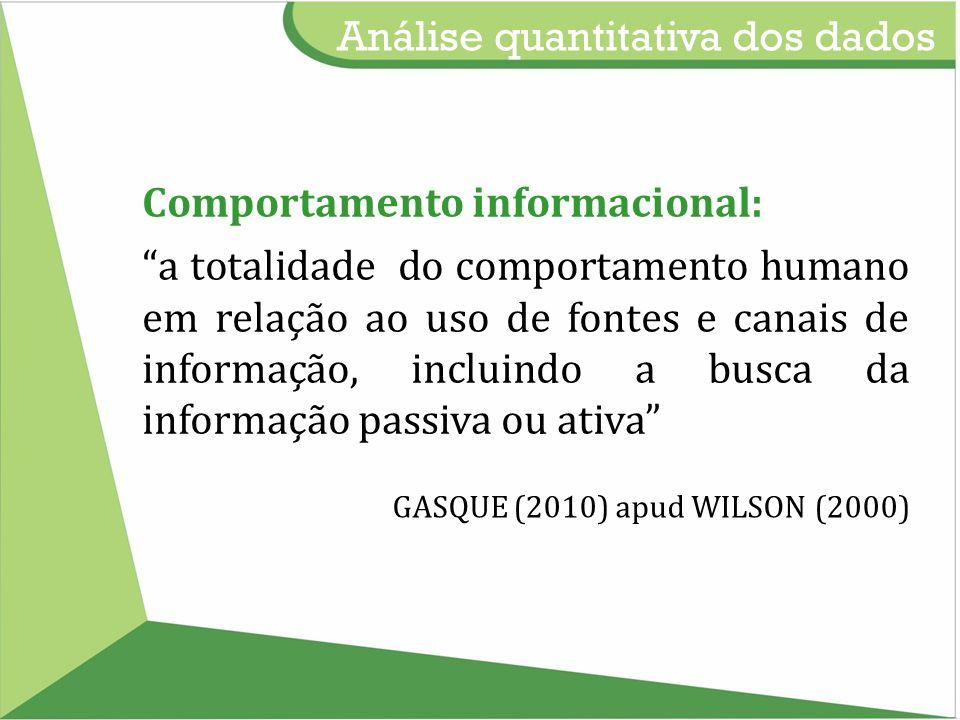 Análise quantitativa dos dados a totalidade do comportamento humano em relação ao uso de fontes e canais de informação, incluindo a busca da informação passiva ou ativa Comportamento informacional: GASQUE (2010) apud WILSON (2000)