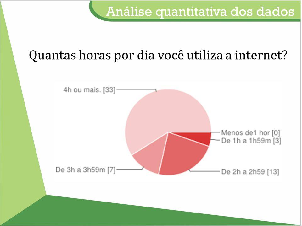 Quantas horas por dia você utiliza a internet? Análise quantitativa dos dados
