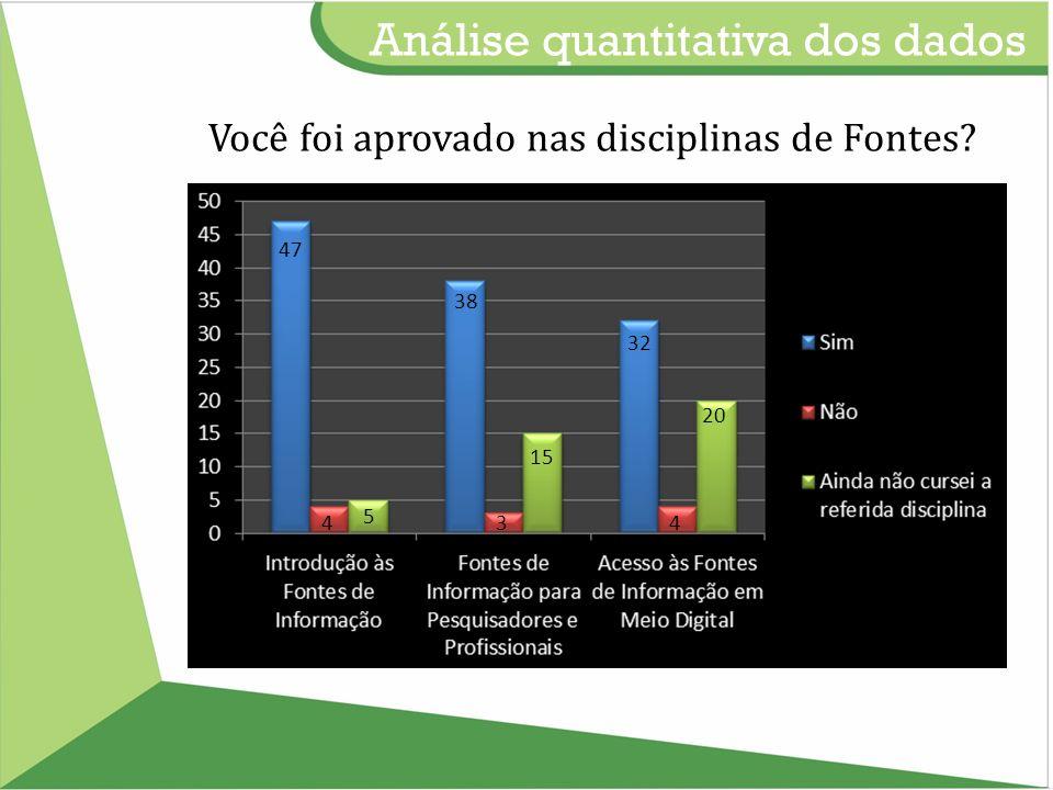 Você foi aprovado nas disciplinas de Fontes? 47 38 32 443 5 15 20 Análise quantitativa dos dados