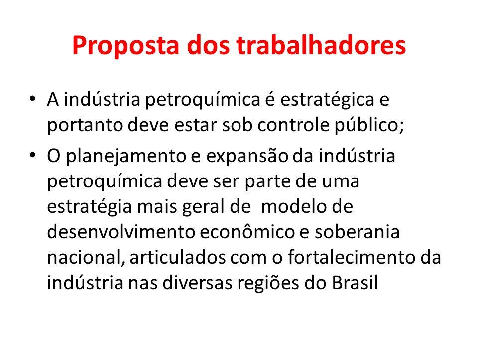 A indústria petroquímica é estratégica e portanto deve estar sob controle público; O planejamento e expansão da indústria petroquímica deve ser parte