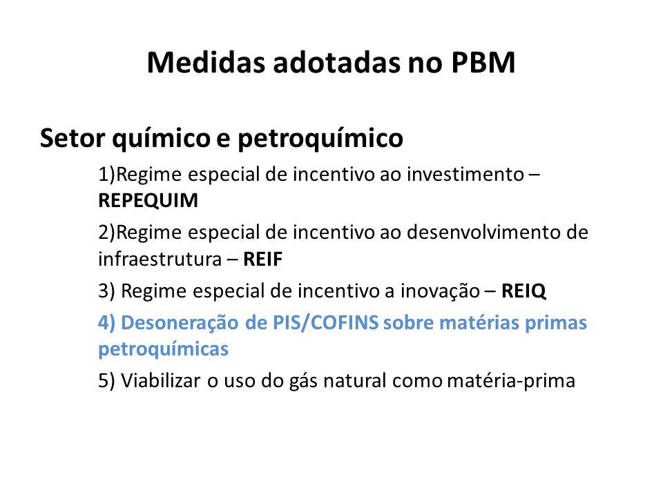 Medidas adotadas no PBM Setor químico e petroquímico 1)Regime especial de incentivo ao investimento – REPEQUIM 2)Regime especial de incentivo ao desen