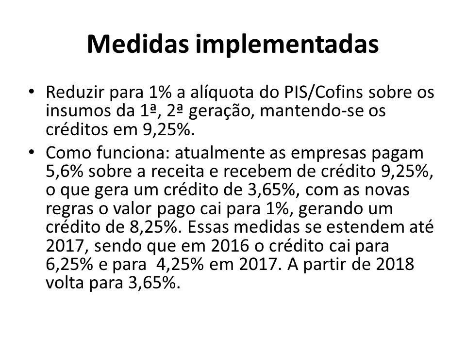 Medidas implementadas Reduzir para 1% a alíquota do PIS/Cofins sobre os insumos da 1ª, 2ª geração, mantendo-se os créditos em 9,25%. Como funciona: at