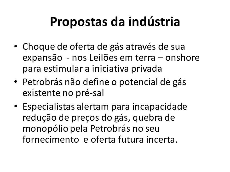 Propostas da indústria Choque de oferta de gás através de sua expansão - nos Leilões em terra – onshore para estimular a iniciativa privada Petrobrás