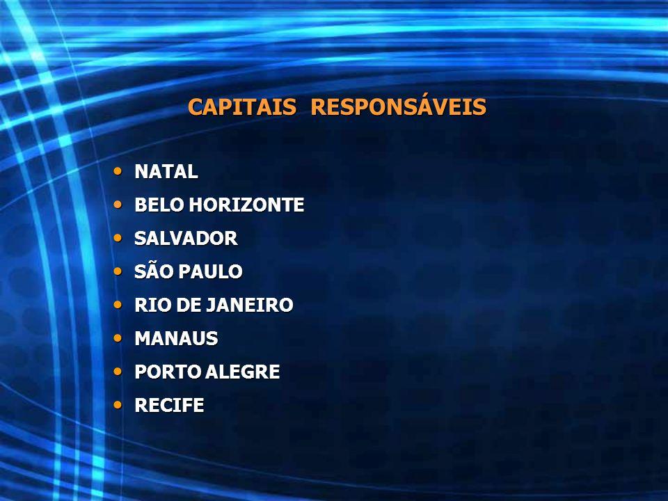 CAPITAIS RESPONSÁVEIS NATAL NATAL BELO HORIZONTE BELO HORIZONTE SALVADOR SALVADOR SÃO PAULO SÃO PAULO RIO DE JANEIRO RIO DE JANEIRO MANAUS MANAUS PORT