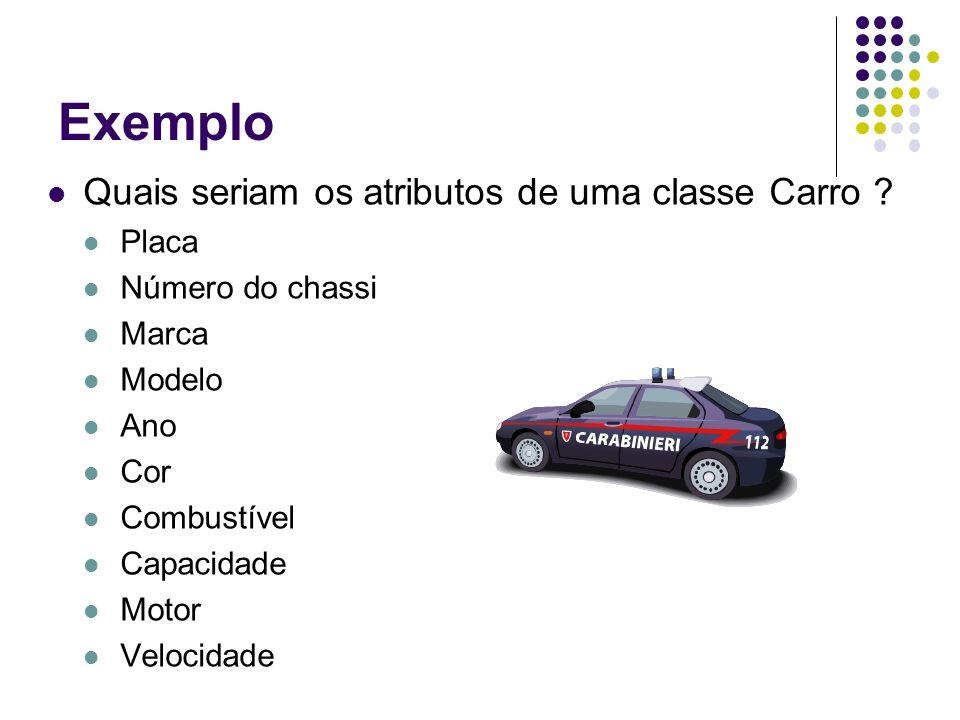 Exemplo Quais seriam os atributos de uma classe Carro ? Placa Número do chassi Marca Modelo Ano Cor Combustível Capacidade Motor Velocidade