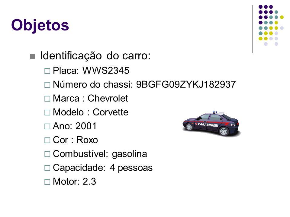 Objetos Identificação do carro: Placa: WWS2345 Número do chassi: 9BGFG09ZYKJ182937 Marca : Chevrolet Modelo : Corvette Ano: 2001 Cor : Roxo Combustíve