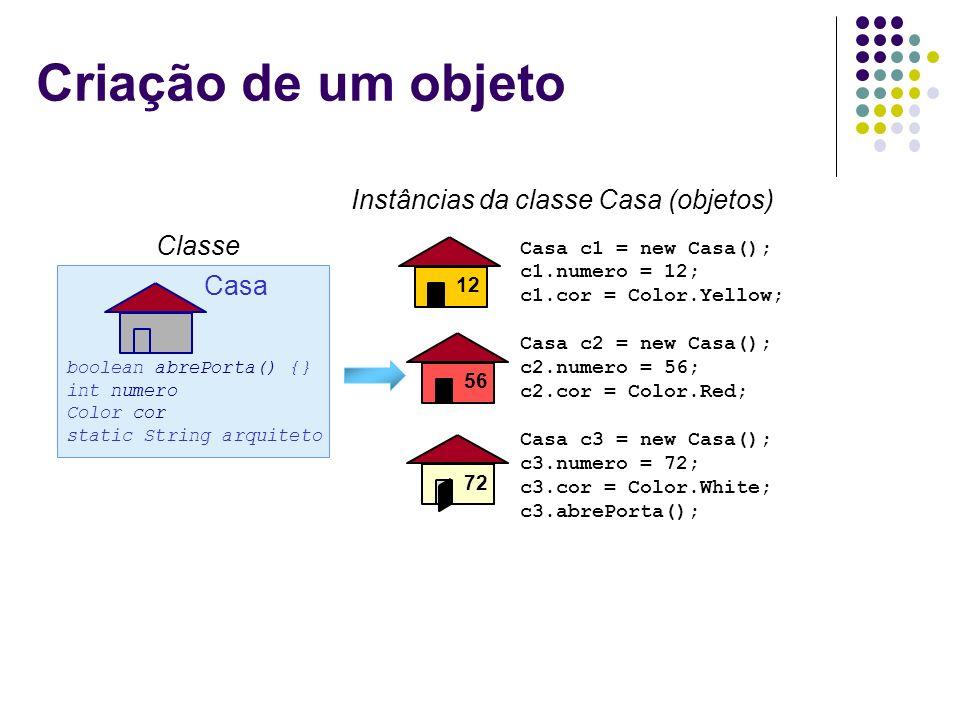 Criação de um objeto Casa boolean abrePorta() {} int numero Color cor static String arquiteto 12 56 72 Classe Instâncias da classe Casa (objetos) Casa