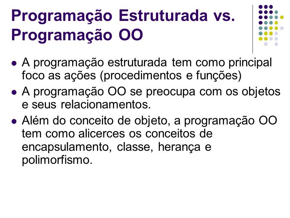 Programação Estruturada vs. Programação OO A programação estruturada tem como principal foco as ações (procedimentos e funções) A programação OO se pr