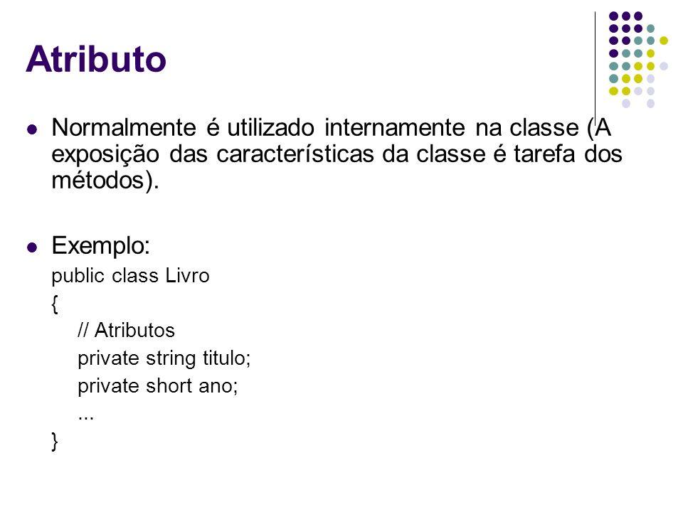 Atributo Normalmente é utilizado internamente na classe (A exposição das características da classe é tarefa dos métodos). Exemplo: public class Livro